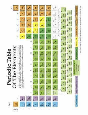 Periodic Table Of Elements Worksheet Awesome Homeschool Printables & Downloads Five J S Homeschool