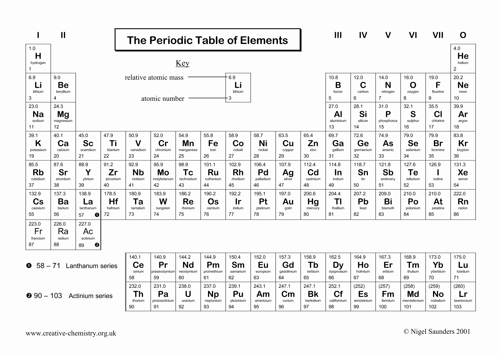 Periodic Table Of Elements Worksheet Beautiful 12 Best Of Periodic Table Worksheets Pdf White
