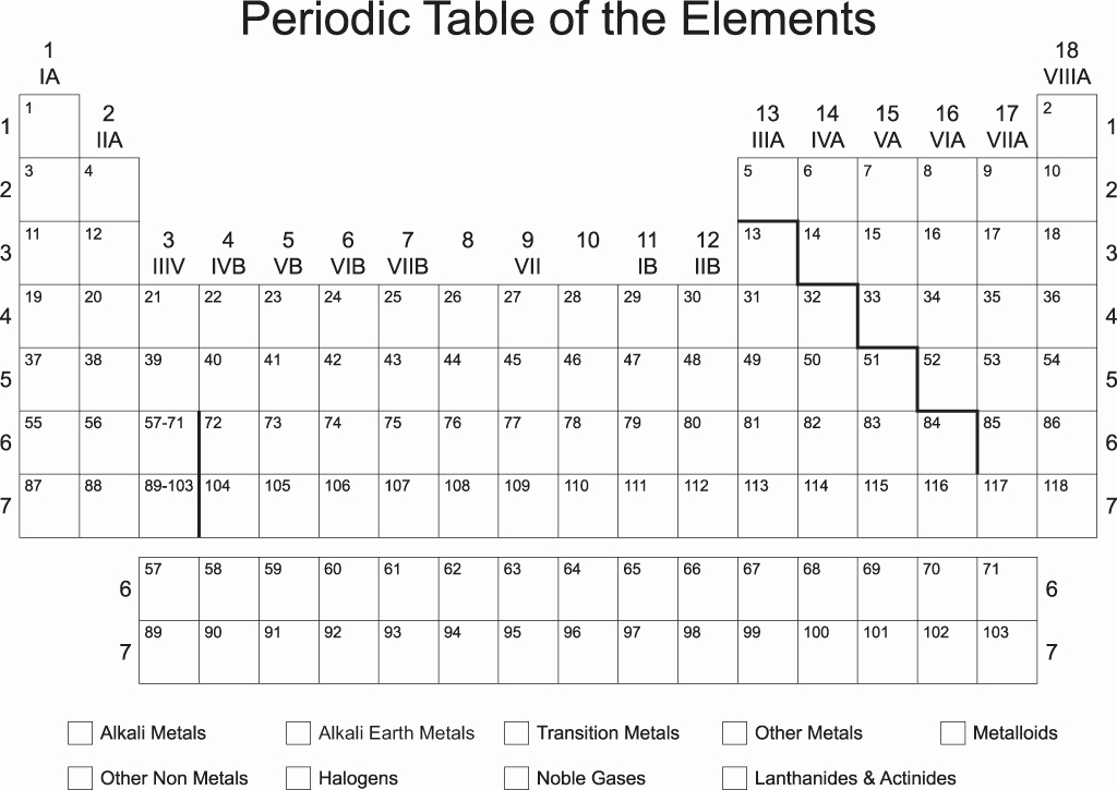 Periodic Table Of Elements Worksheet Beautiful Blank Periodic Table Pdf