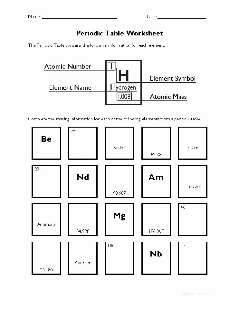 Periodic Table Of Elements Worksheet Beautiful Periodic Table Worksheets