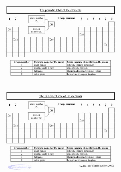 Periodic Table Of Elements Worksheet Beautiful the Periodic Table Of Elements Worksheet for 7th 12th