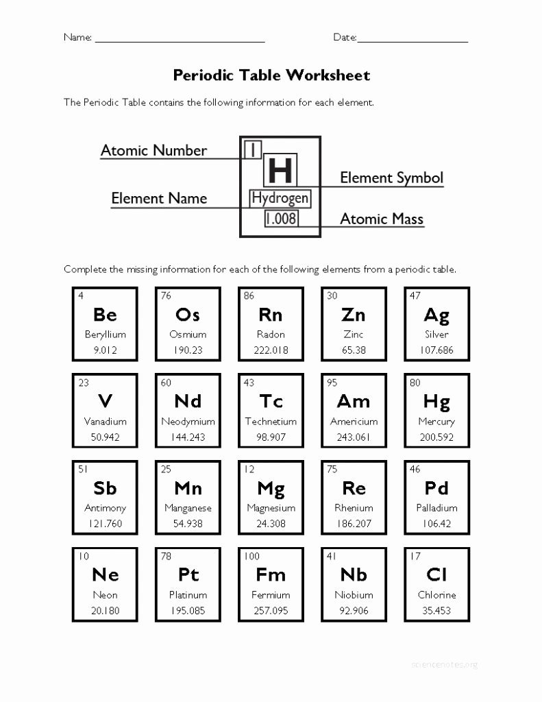 Periodic Table Of Elements Worksheet Elegant Periodic Table Worksheets