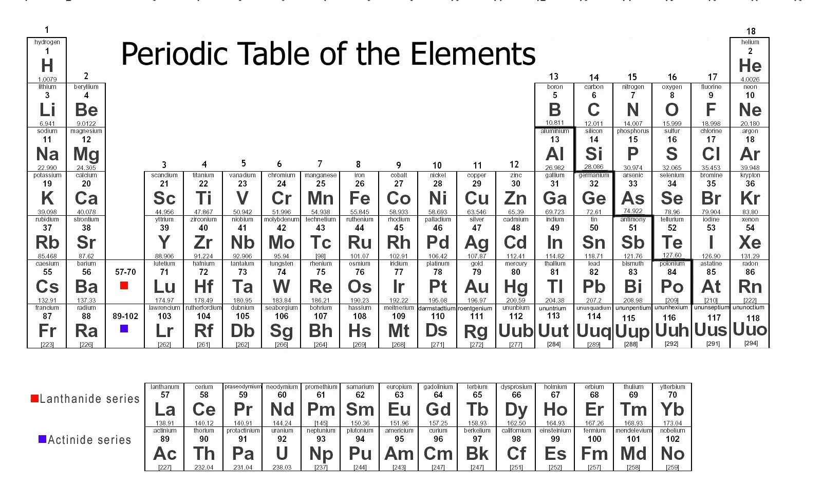 Periodic Table Of Elements Worksheet Inspirational Periodic Table Mr Hookham S Science