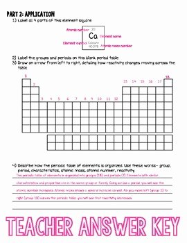 Periodic Table Of Elements Worksheet Lovely Periodic Table Of Elements Vocabulary Worksheet W Answer