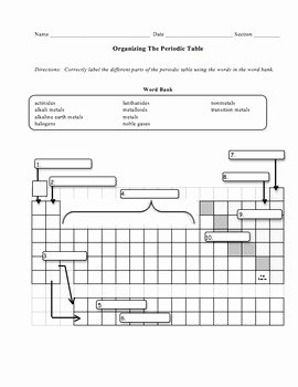 Periodic Table Of Elements Worksheet Luxury organizing the Periodic Table Worksheet by Adventures In