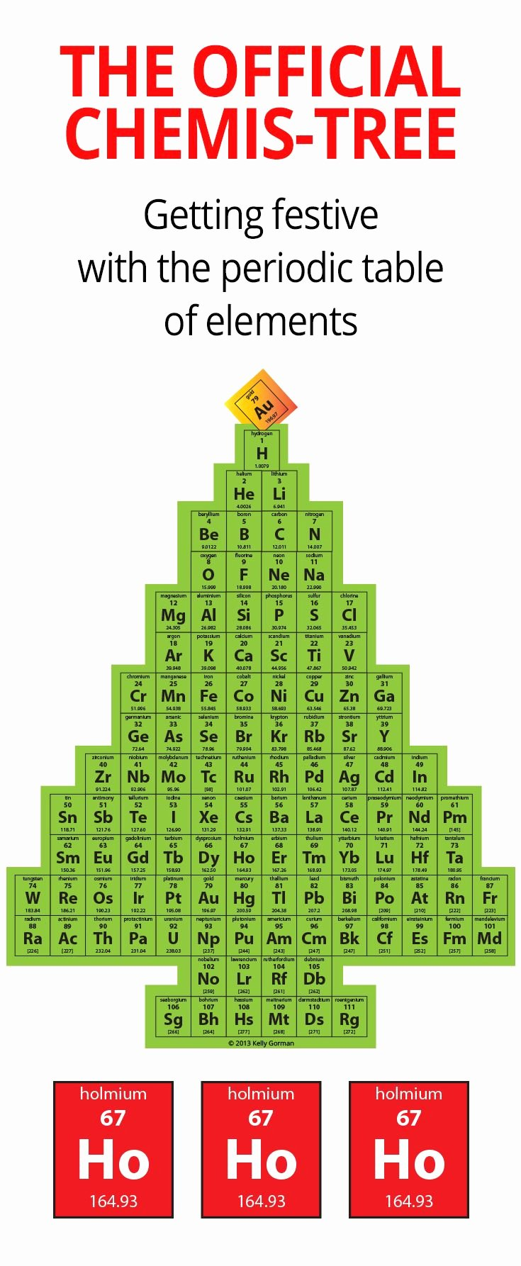 Periodic Table Puns Worksheet Awesome Christmas Fun with the Periodic Table Of Elements the