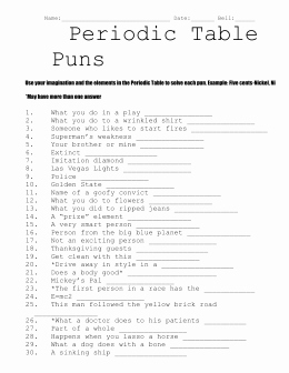 Periodic Table Puns Worksheet New Periodic Table Puns Name Directions Use Your Imagination and