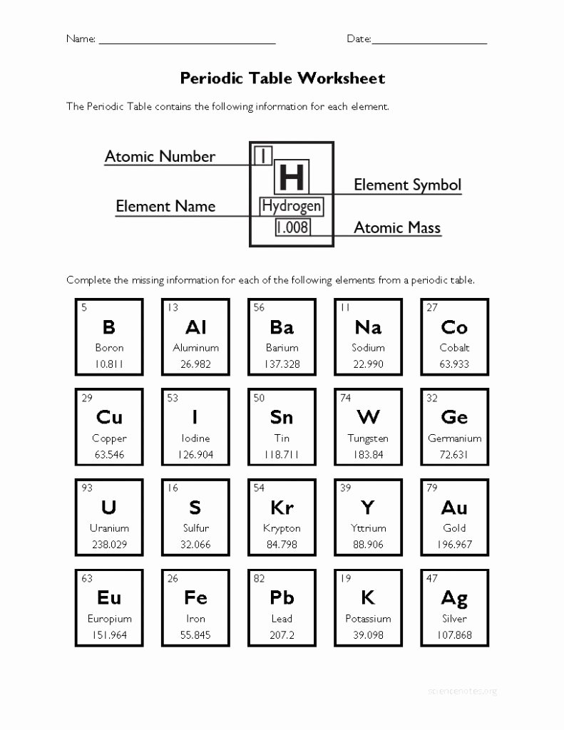 Periodic Table Puzzle Worksheet Unique Worksheet Periodic Table Answer Key Math Worksheets Puzzle