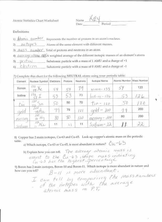 Periodic Table Review Worksheet Awesome Properties Metals and Nonmetals Worksheet Answers the