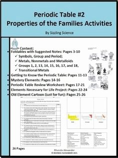 Periodic Table Review Worksheet Best Of Periodic Table Collection Of Activities