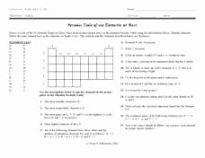 Periodic Table Review Worksheet New Periodic Table Of Elements On Mars 8th 10th Grade