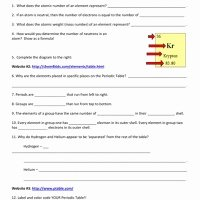 Periodic Table Webquest Worksheet Answers Awesome Pre K Worksheets Free