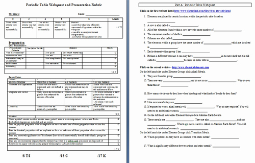 Periodic Table Webquest Worksheet Answers Elegant Periodic Table Webquest and Element assignment by