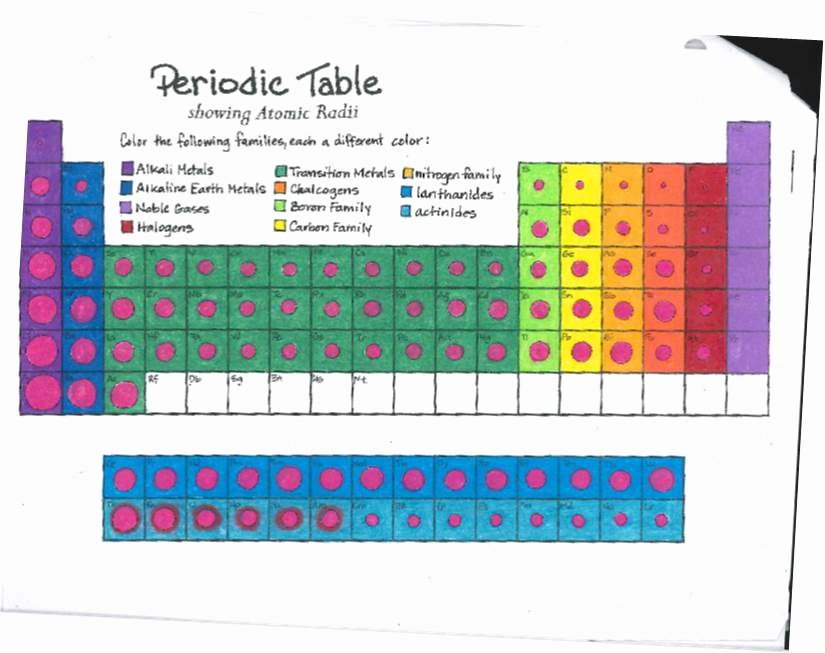 Periodic Table Webquest Worksheet Answers Luxury Documents Bergmann S Chemistry