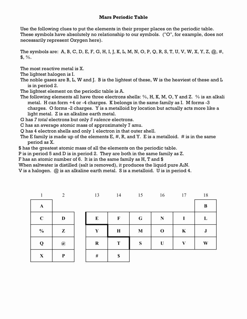 Periodic Table Worksheet Answers Beautiful Periodic Table Puzzle Worksheet Answers Instructional Fair
