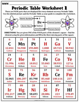 Periodic Table Worksheet Answers Inspirational Worksheet Periodic Table Worksheet 1 by Travis Terry