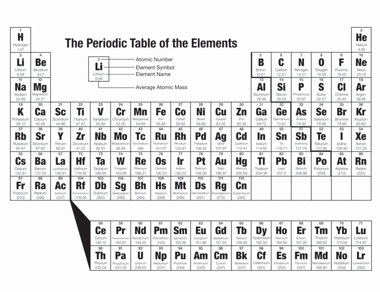Periodic Table Worksheet High School Beautiful Multimedia the Periodic Table