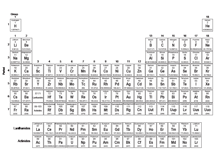 Periodic Table Worksheet High School Unique Printable Full Page Periodic Table with Elements Black N