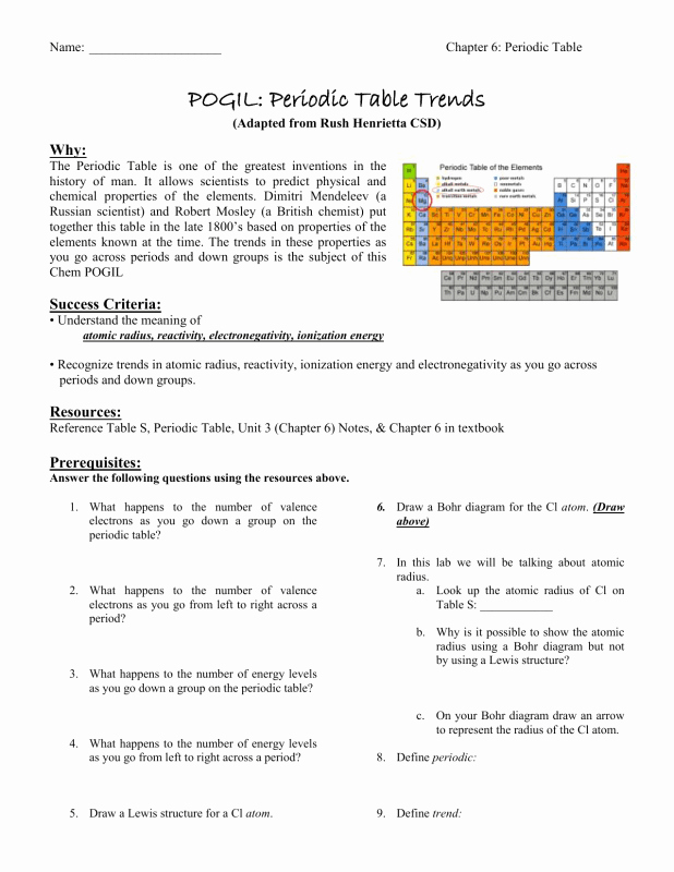 Periodic Trends Worksheet Answer Key Inspirational Periodic Table Trends Worksheet Answer Key Pogil