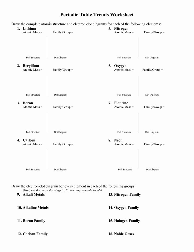 Periodic Trends Worksheet Answer Key Unique 33 Best Periodic Table Images On Pinterest