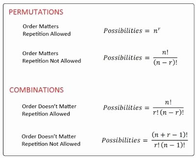 Permutations and Combinations Worksheet Answers Elegant Permutations and Binations Worksheet Answer Key