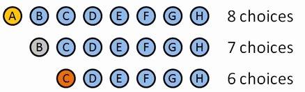 Permutations and Combinations Worksheet Answers Lovely Permutations and Binations Worksheet Answer Key