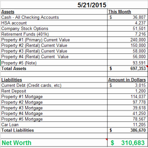 Personal Net Worth Worksheet Elegant why I Track My Net Worth Publicly