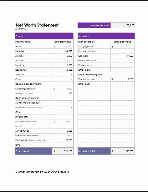 Personal Net Worth Worksheet Inspirational Net Worth Statement Template for Excel