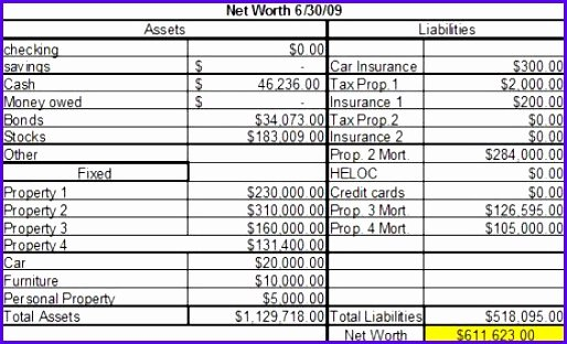 Personal Net Worth Worksheet Lovely 7 Net Worth Excel Template Exceltemplates Exceltemplates