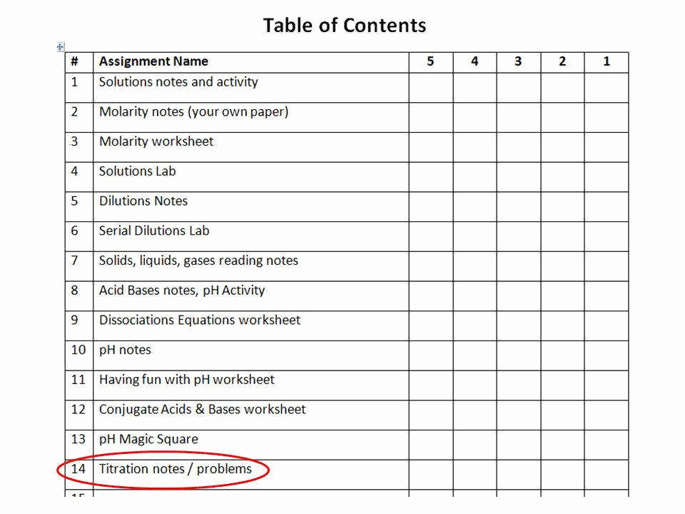 Ph and Poh Worksheet Beautiful Ph and Poh Calculations Worksheet