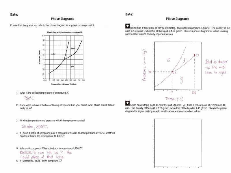 Phase Change Worksheet Answers Beautiful Phase Diagram Worksheet with Answers