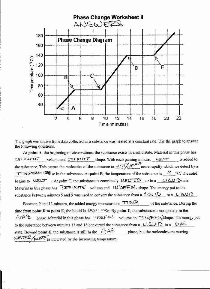 Phase Change Worksheet Answers Best Of Phase Change Worksheet Answers