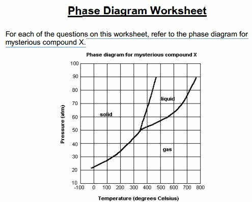 Phase Change Worksheet Answers Lovely Phase Diagram Worksheet Answers