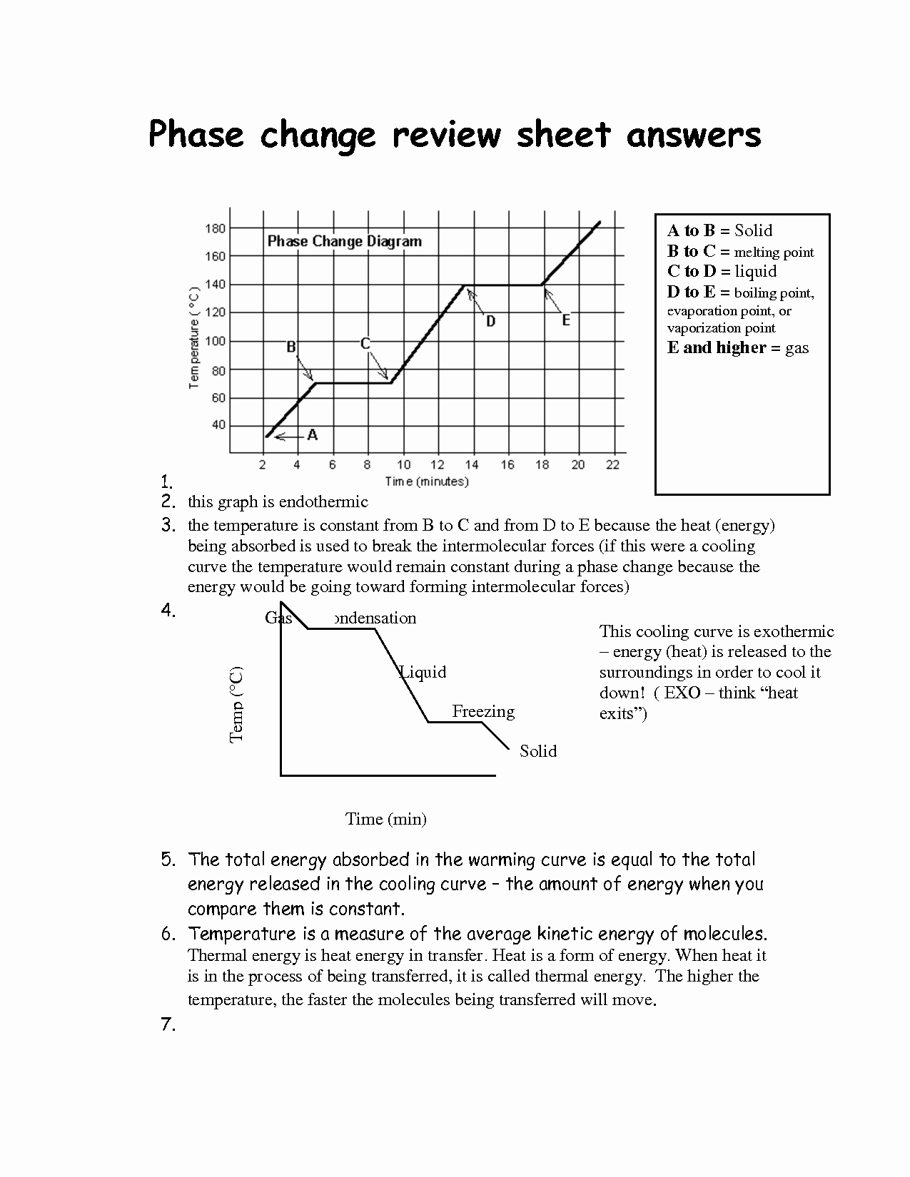 Phase Change Worksheet Answers New 13 Best Of Intermolecular forces Worksheet Answers