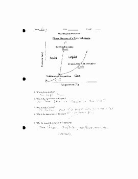 Phase Diagram Worksheet Answers Elegant Phase Diagram Worksheet by Mj