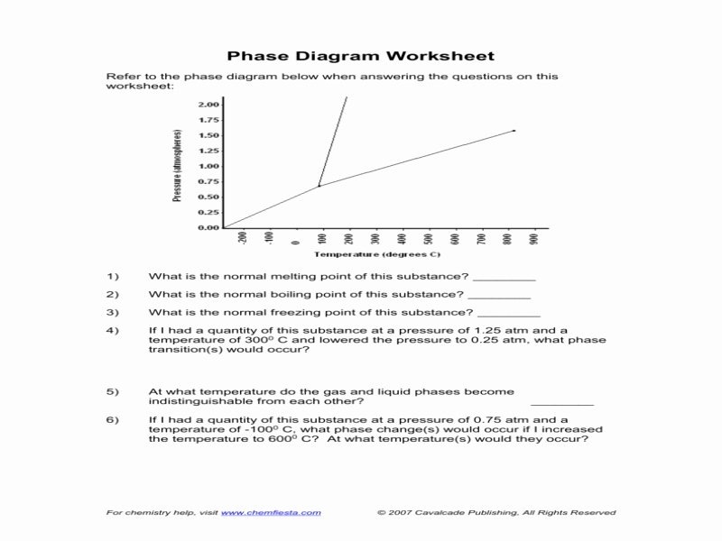Phase Diagram Worksheet Answers Fresh Phase Diagram Worksheet Answer Key Free Printable Worksheets