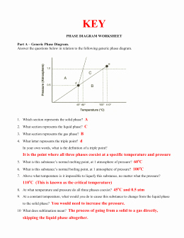 Phase Diagram Worksheet Answers Inspirational Phase Diagram Worksheet Montgomery County Schools