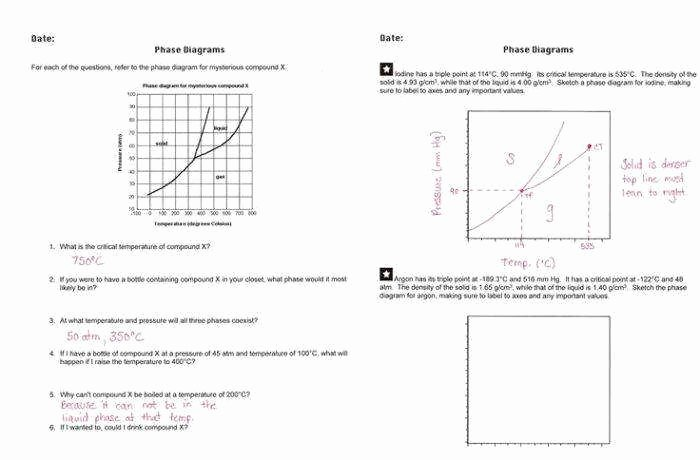 Phase Diagram Worksheet Answers Lovely Phase Change Diagram Worksheet