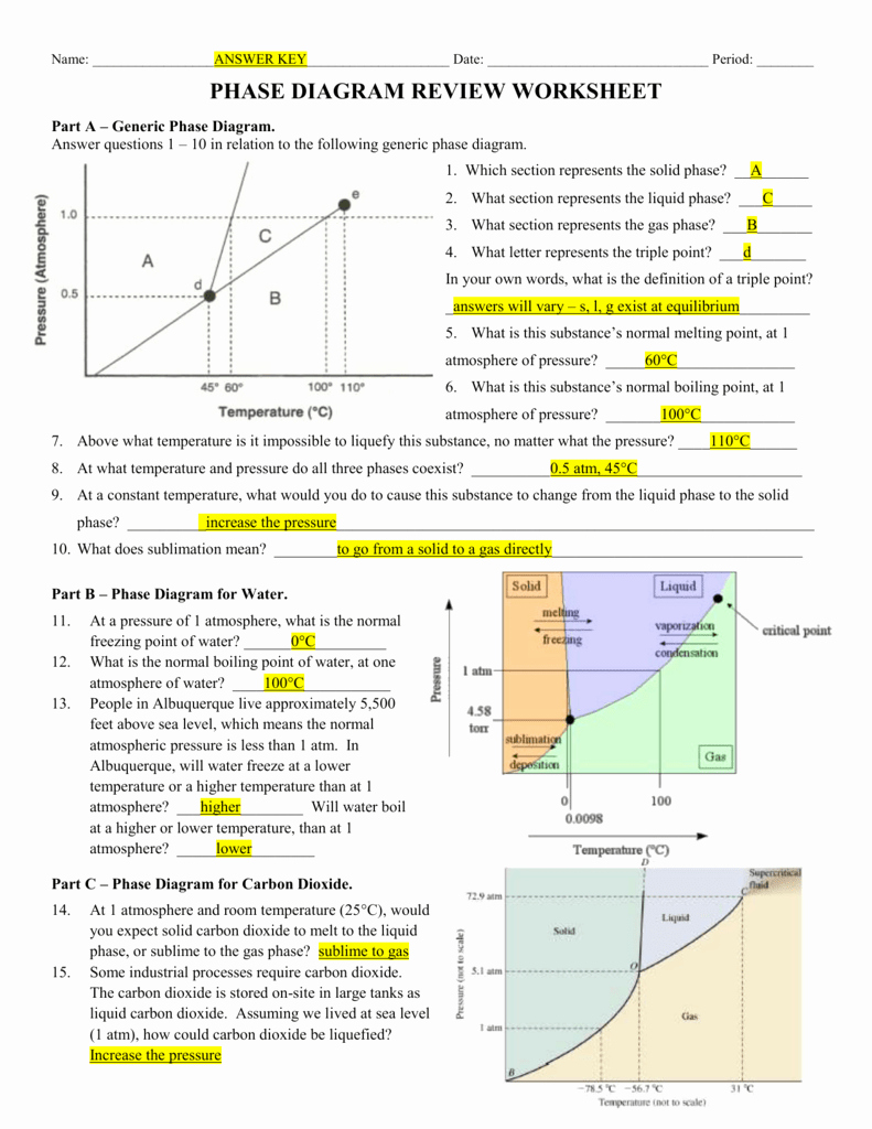 Phase Diagram Worksheet Answers Lovely Worksheets Phase Diagram Worksheet Answers Cheatslist