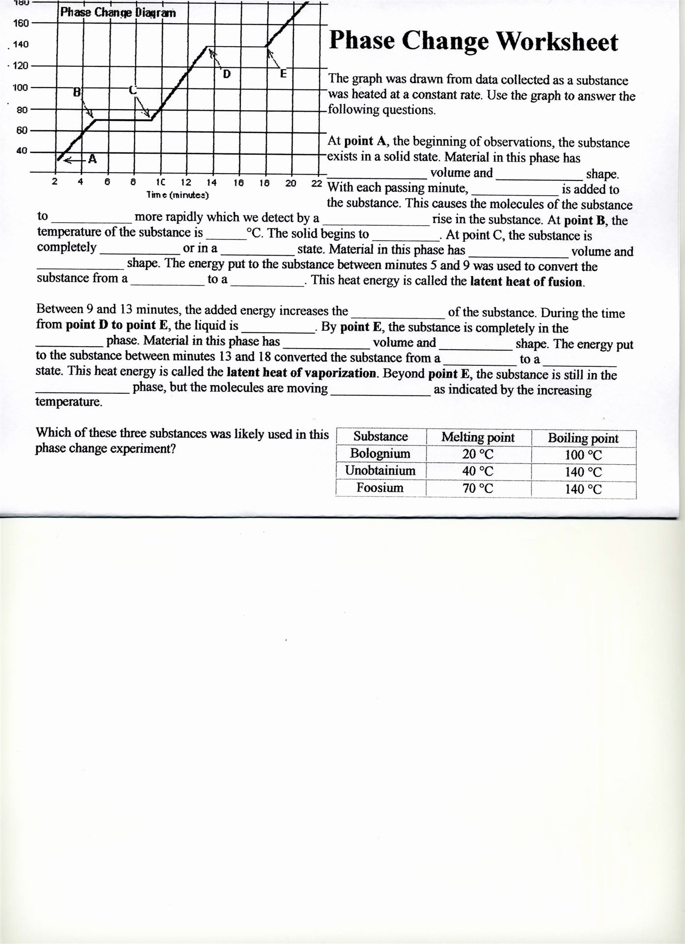 Phase Diagram Worksheet Answers New Worksheet Phase Change Worksheet Answers Grass Fedjp