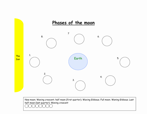 Phases Of the Moon Worksheet Awesome Phases Of the Moon by Ktwoody Teaching Resources Tes