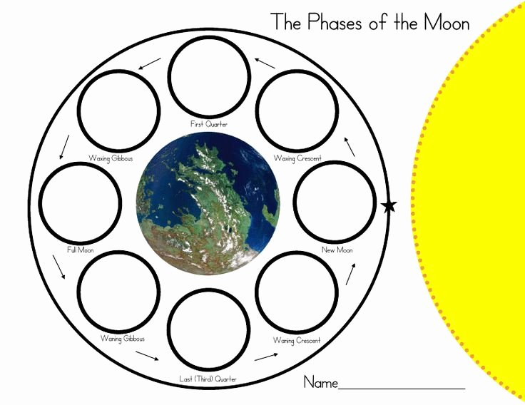 Phases Of the Moon Worksheet Best Of 129 Best Images About Moon Phases On Pinterest