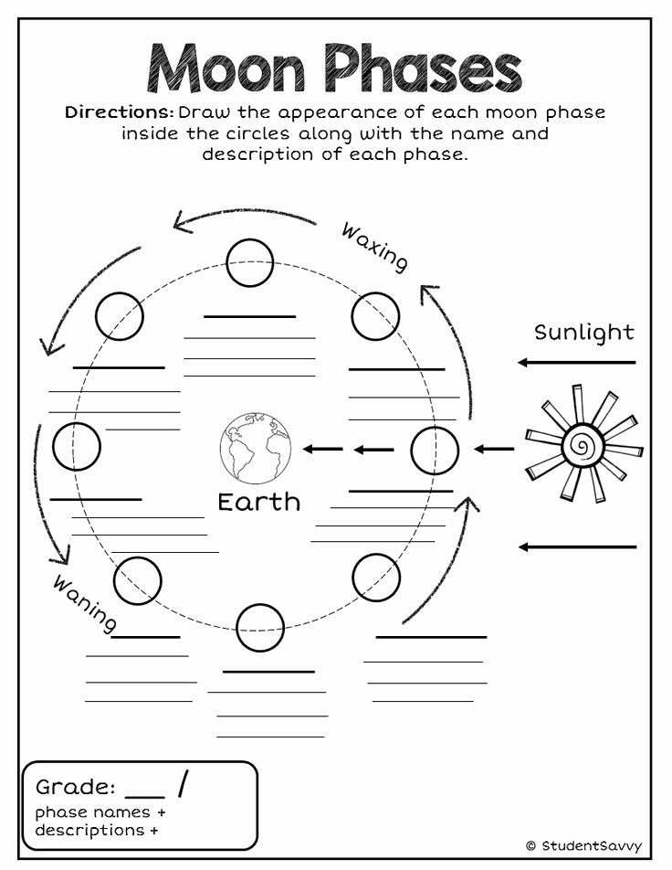 Phases Of the Moon Worksheet Inspirational 236 Best Images About Lunar Cycle Moon Phases On