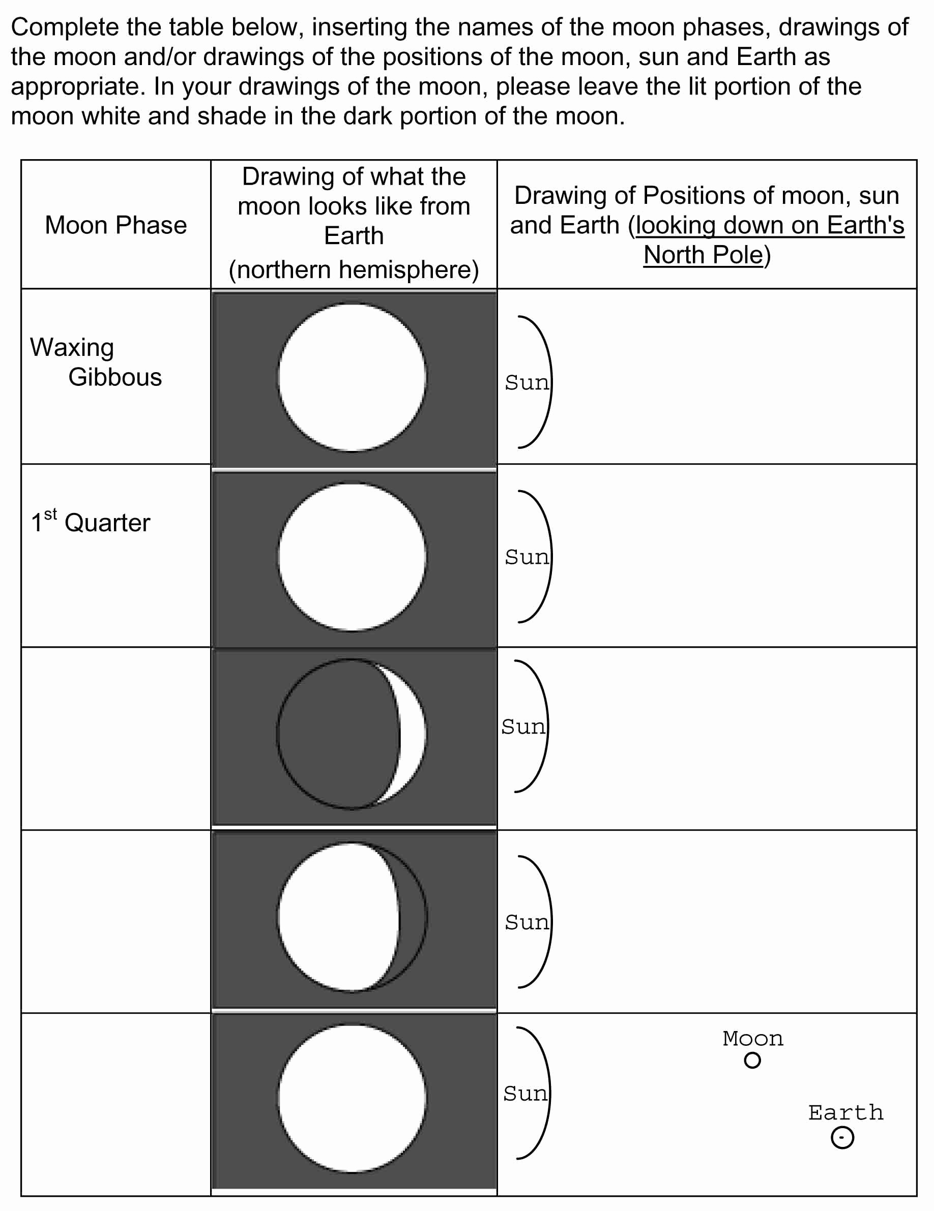 Phases Of the Moon Worksheet Inspirational Phases and Eclipses Of the Moon