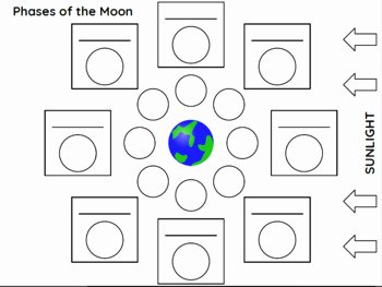 Phases Of the Moon Worksheet Lovely Moon Phases Worksheet by Anne Welker