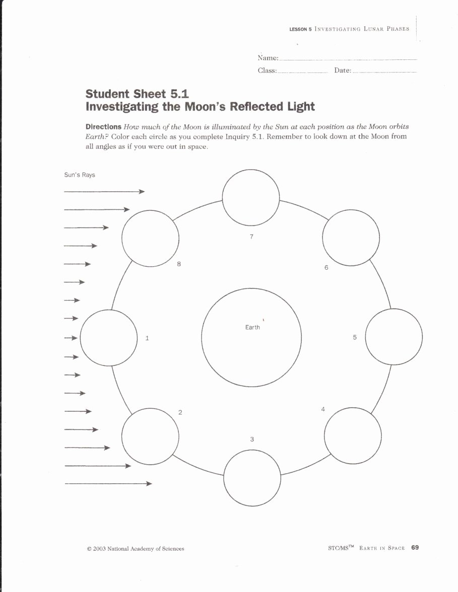 Phases Of the Moon Worksheet Luxury Reading Charting Phases Moon Worksheet Danasrgftop
