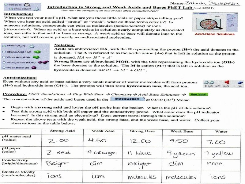 Phet Build An atom Worksheet Best Of Build An atom Phet Lab Worksheet Answers Free Printable
