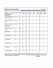 Phet Build An atom Worksheet Fresh Build An atom Worksheet Answerscx Build An atom
