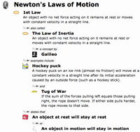 Physical Science Newton's Laws Worksheet Awesome Use these Science Examples to Integrate Inspiration Into