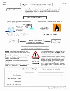 "Physical Vs Chemical Changes Worksheet Awesome Physical Vs Chemical Changes and ""the Code"" 9th 12th"
